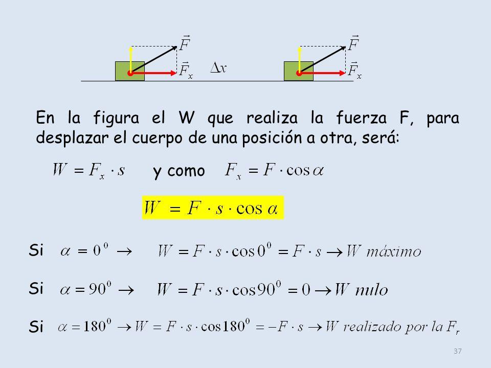 En la figura el W que realiza la fuerza F, para desplazar el cuerpo de una posición a otra, será: