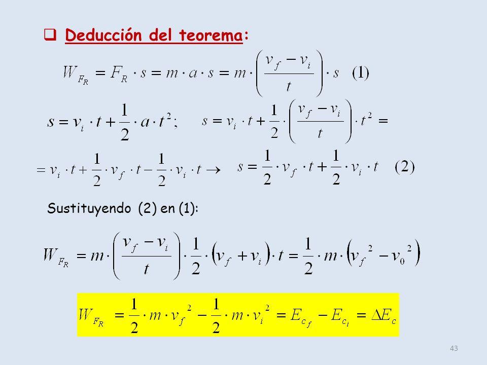 Deducción del teorema: