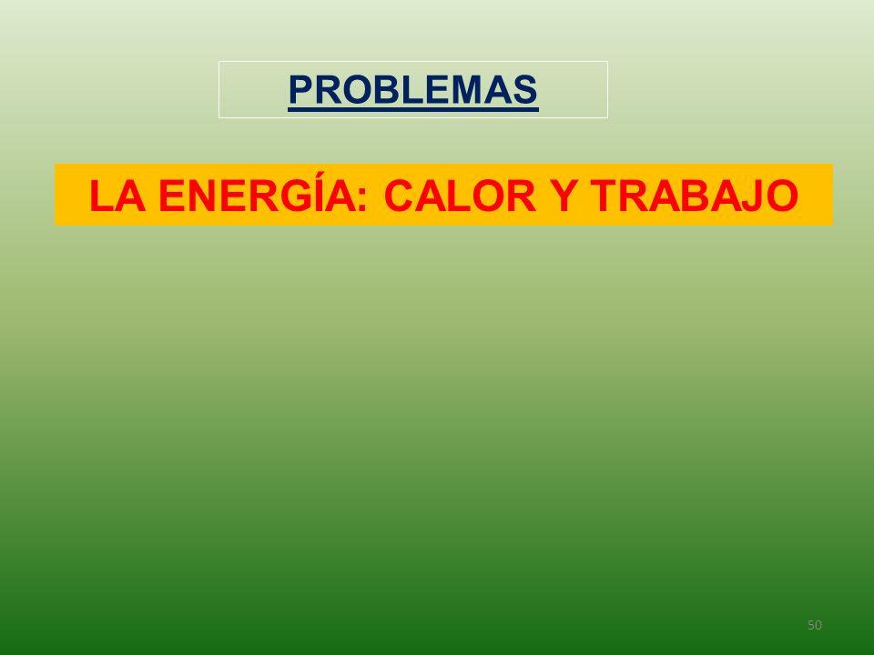 LA ENERGÍA: CALOR Y TRABAJO