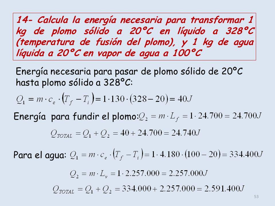 14- Calcula la energía necesaria para transformar 1 kg de plomo sólido a 20ºC en líquido a 328ºC (temperatura de fusión del plomo), y 1 kg de agua líquida a 20ºC en vapor de agua a 100ºC
