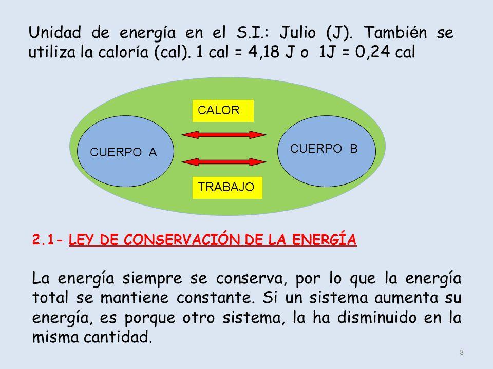 Unidad de energía en el S. I. : Julio (J)