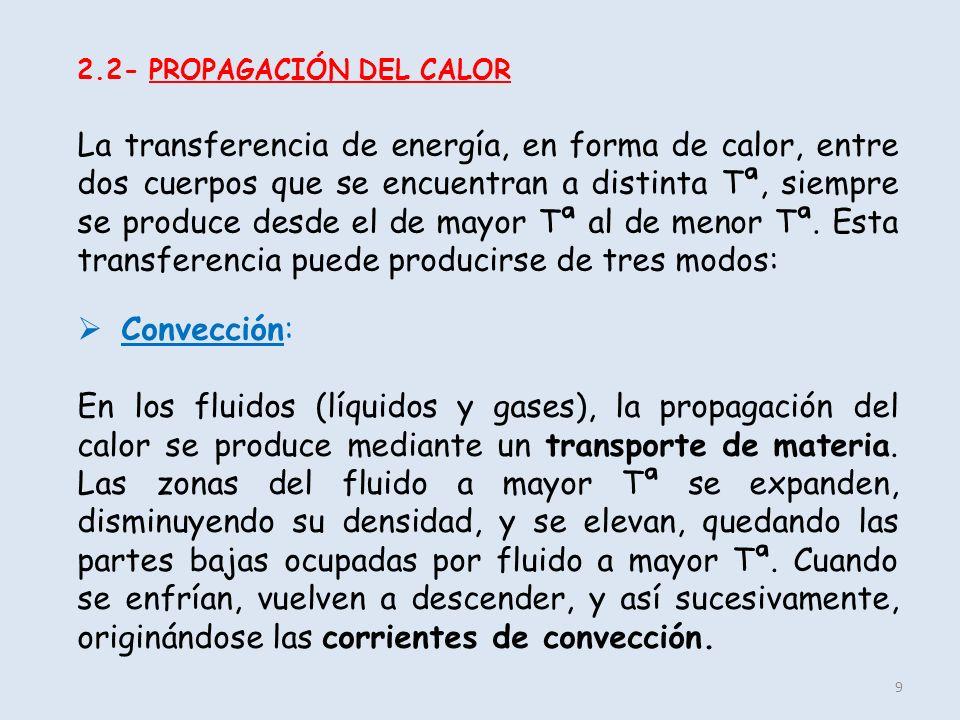 2.2- PROPAGACIÓN DEL CALOR