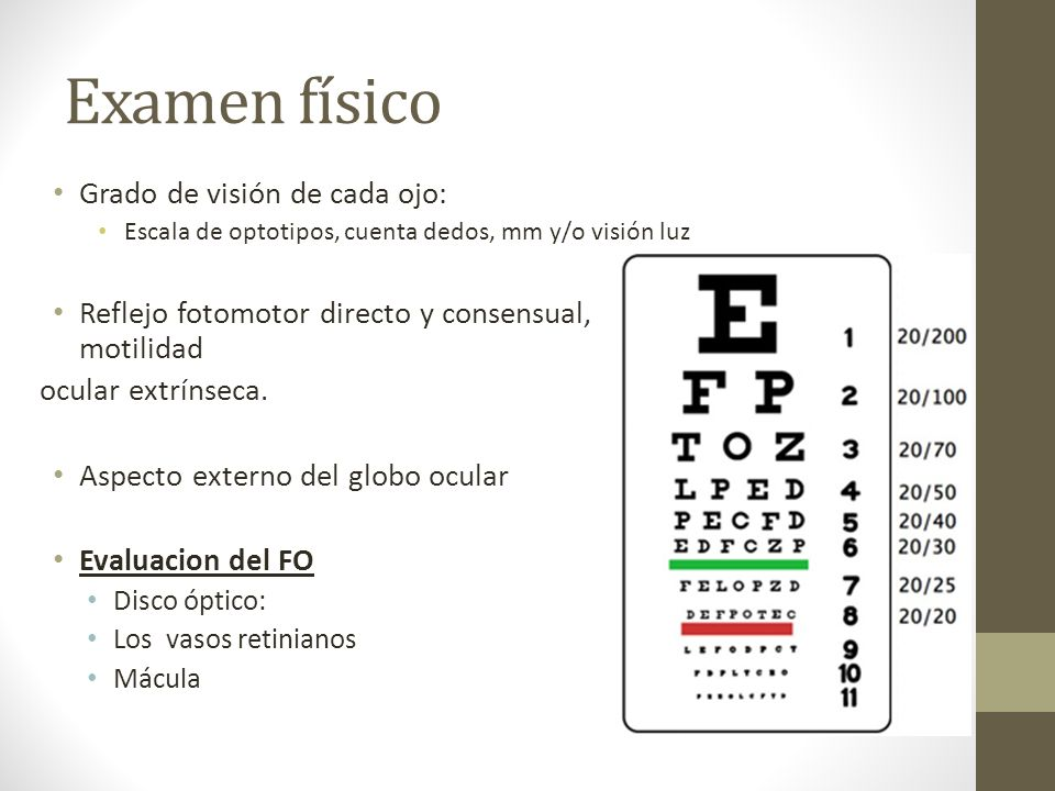 Examen físico Grado de visión de cada ojo: