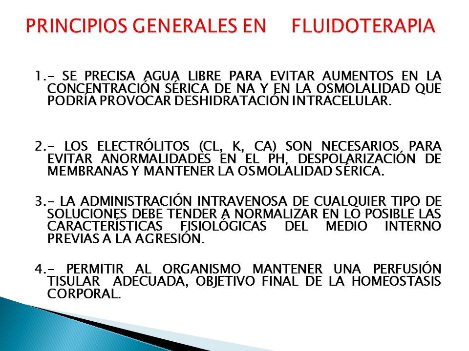 PRINCIPIOS GENERALES EN FLUIDOTERAPIA