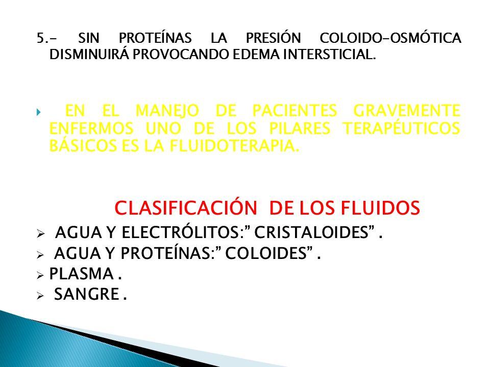 CLASIFICACIÓN DE LOS FLUIDOS AGUA Y ELECTRÓLITOS: CRISTALOIDES .