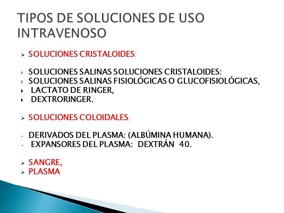 TIPOS DE SOLUCIONES DE USO INTRAVENOSO