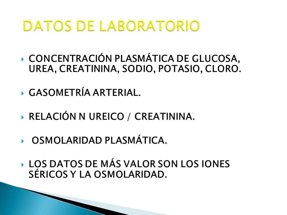 DATOS DE LABORATORIO CONCENTRACIÓN PLASMÁTICA DE GLUCOSA, UREA, CREATININA, SODIO, POTASIO, CLORO.
