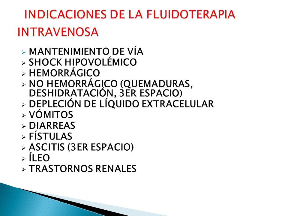 INDICACIONES DE LA FLUIDOTERAPIA INTRAVENOSA