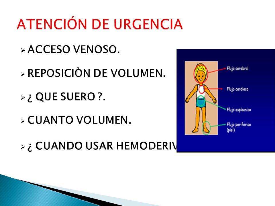 ATENCIÓN DE URGENCIA ACCESO VENOSO. REPOSICIÒN DE VOLUMEN.