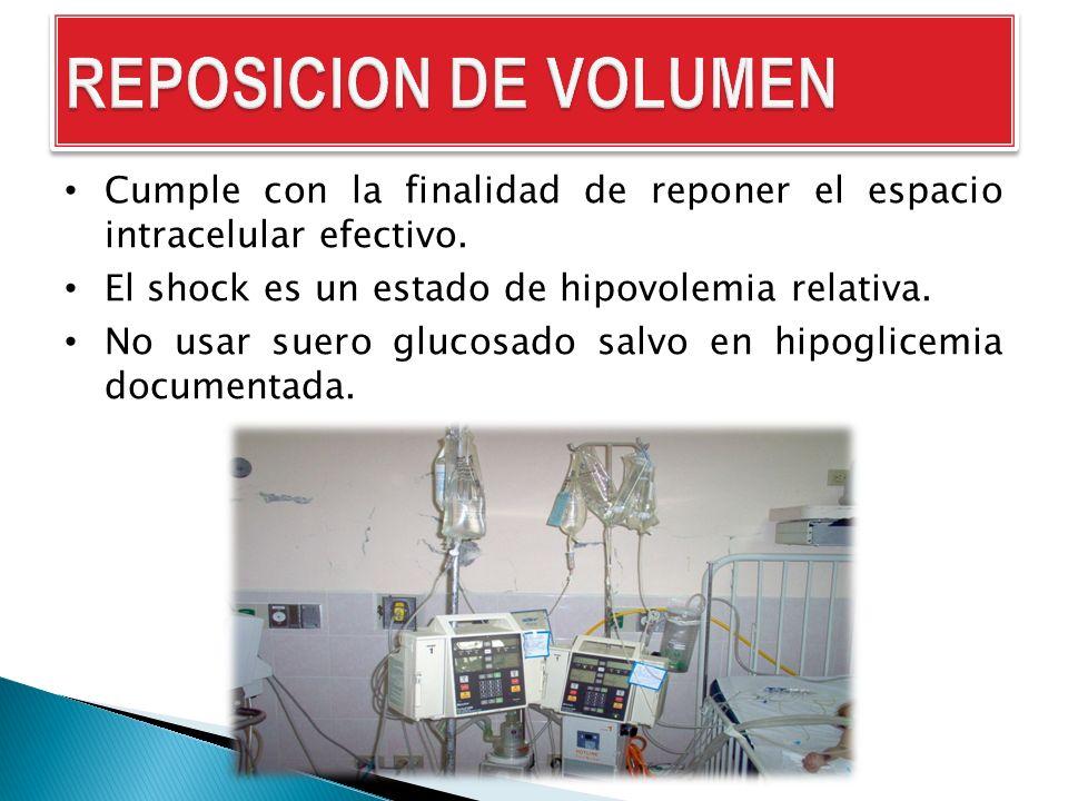 REPOSICION DE VOLUMEN Cumple con la finalidad de reponer el espacio intracelular efectivo. El shock es un estado de hipovolemia relativa.