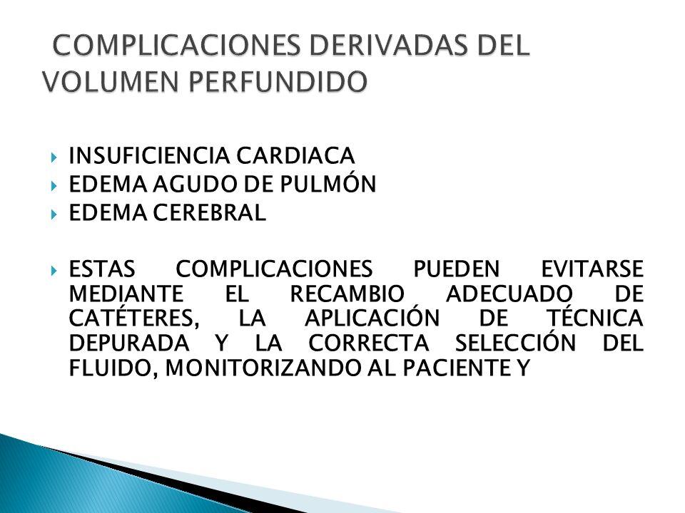COMPLICACIONES DERIVADAS DEL VOLUMEN PERFUNDIDO