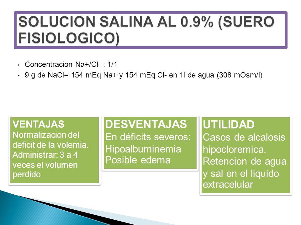 SOLUCION SALINA AL 0.9% (SUERO FISIOLOGICO)