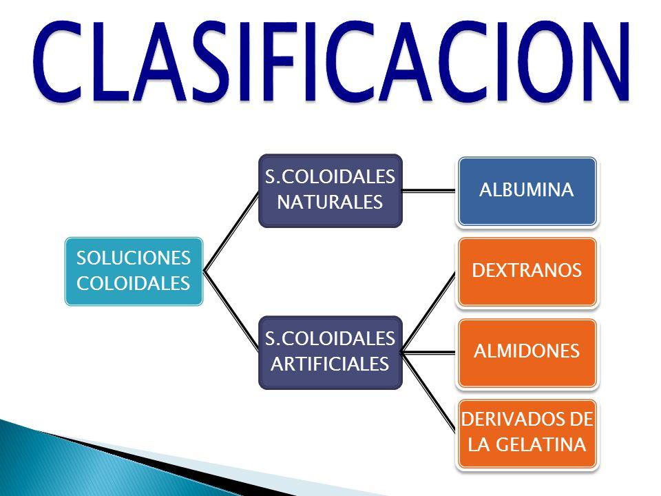 CLASIFICACION SOLUCIONES COLOIDALES S.COLOIDALES NATURALES ALBUMINA