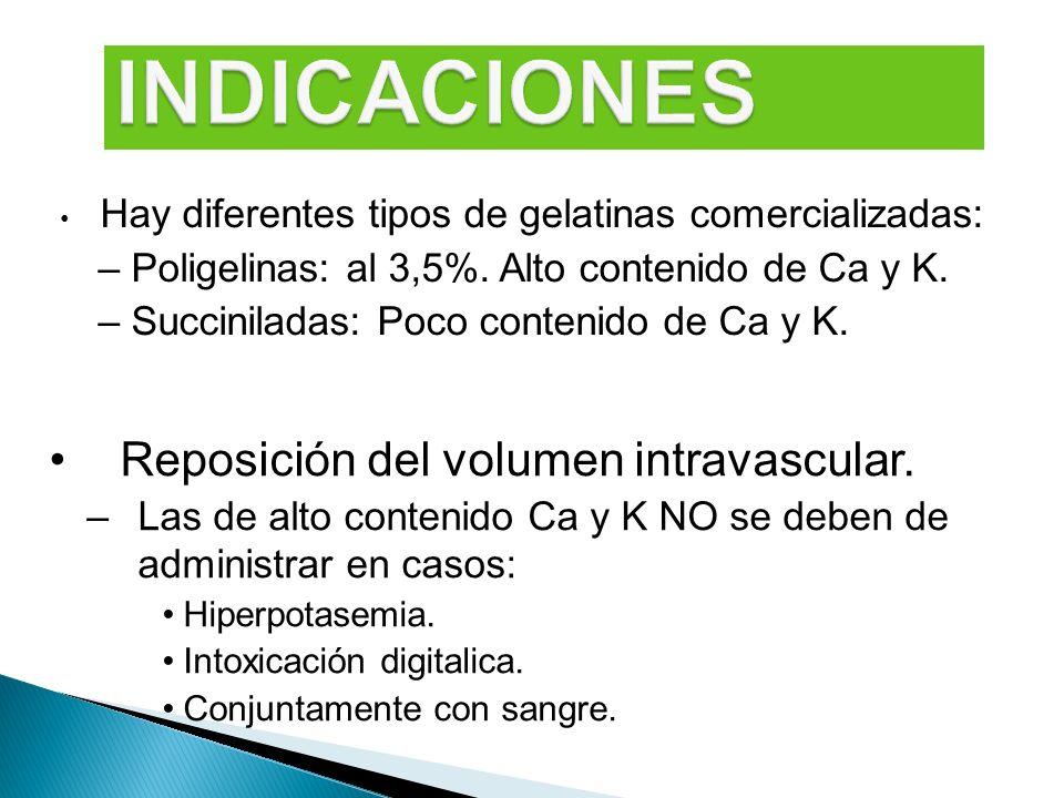 INDICACIONES Reposición del volumen intravascular.
