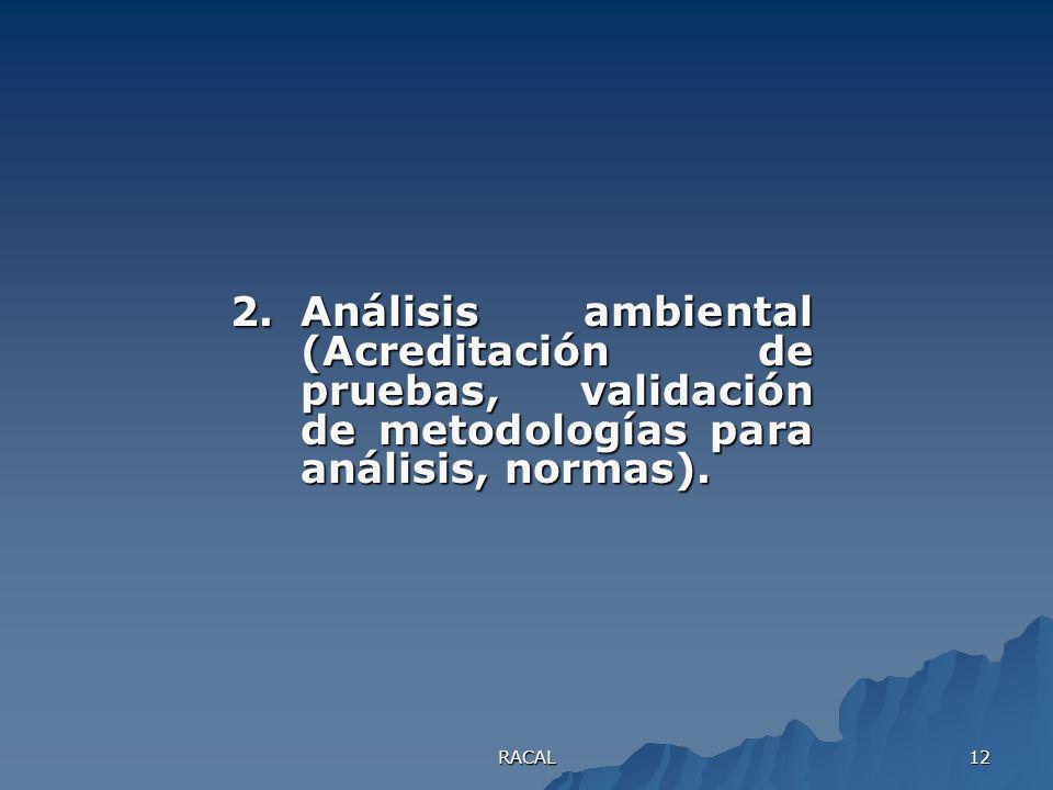 2. Análisis ambiental (Acreditación de pruebas, validación de metodologías para análisis, normas).