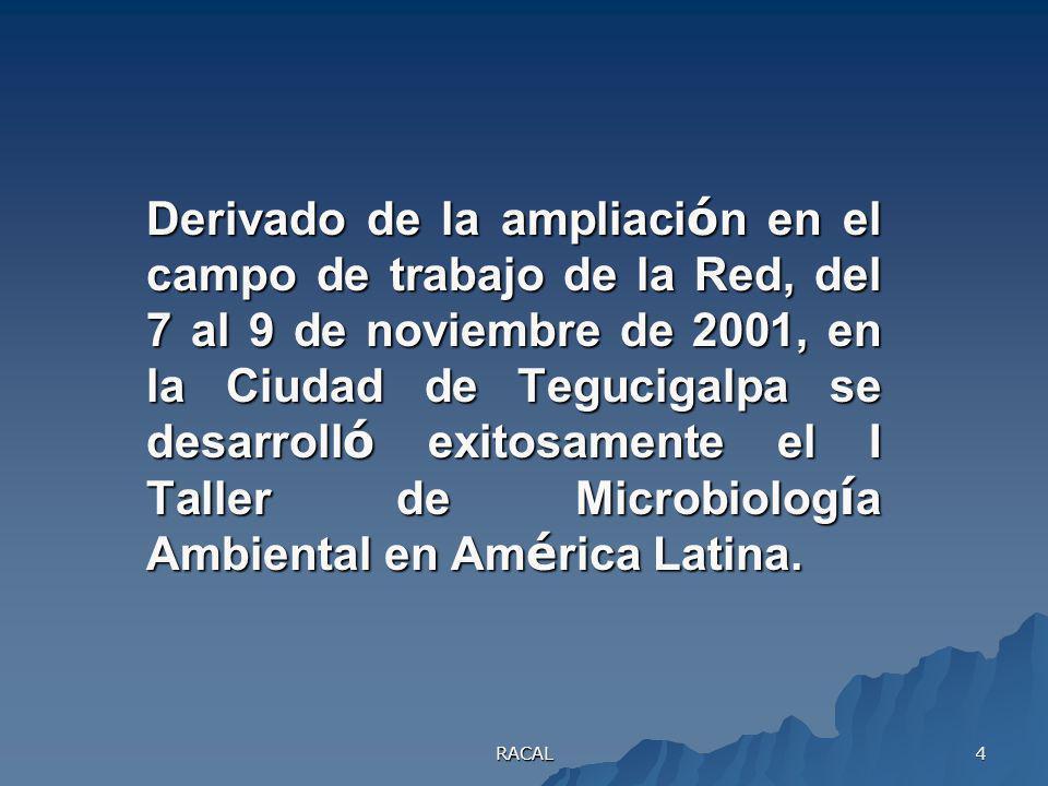 Derivado de la ampliación en el campo de trabajo de la Red, del 7 al 9 de noviembre de 2001, en la Ciudad de Tegucigalpa se desarrolló exitosamente el I Taller de Microbiología Ambiental en América Latina.