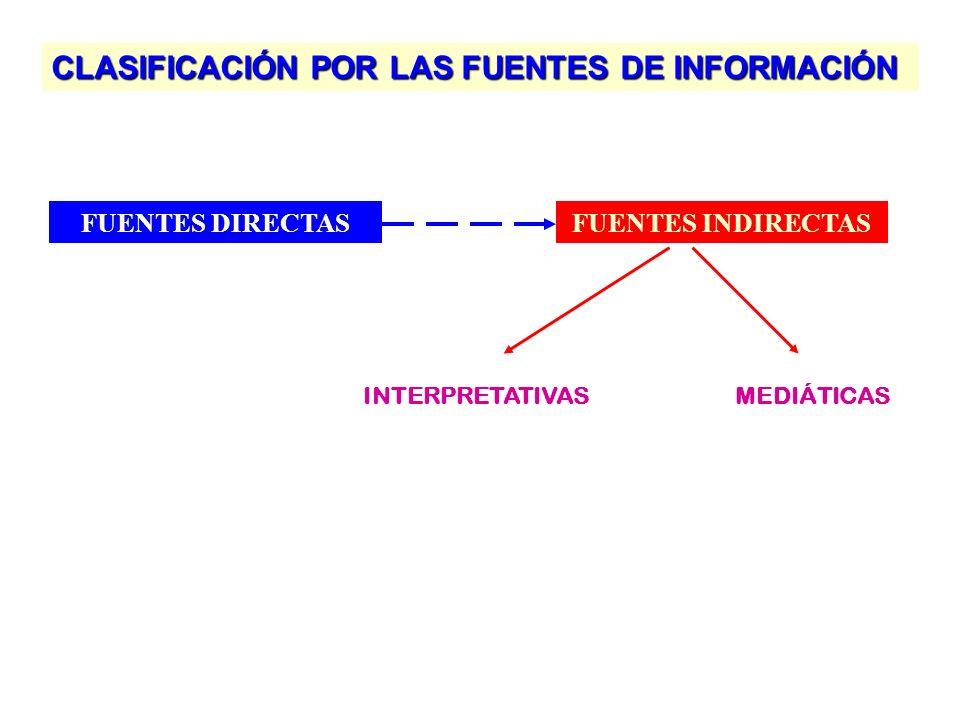 CLASIFICACIÓN POR LAS FUENTES DE INFORMACIÓN