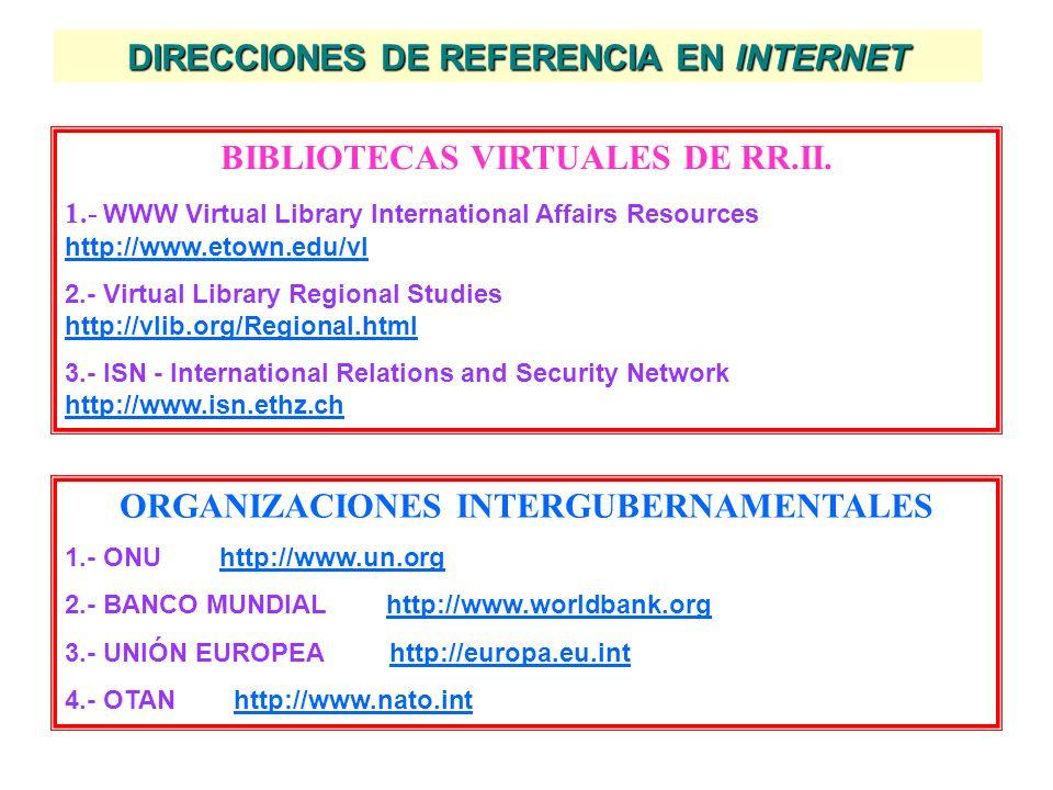 DIRECCIONES DE REFERENCIA EN INTERNET