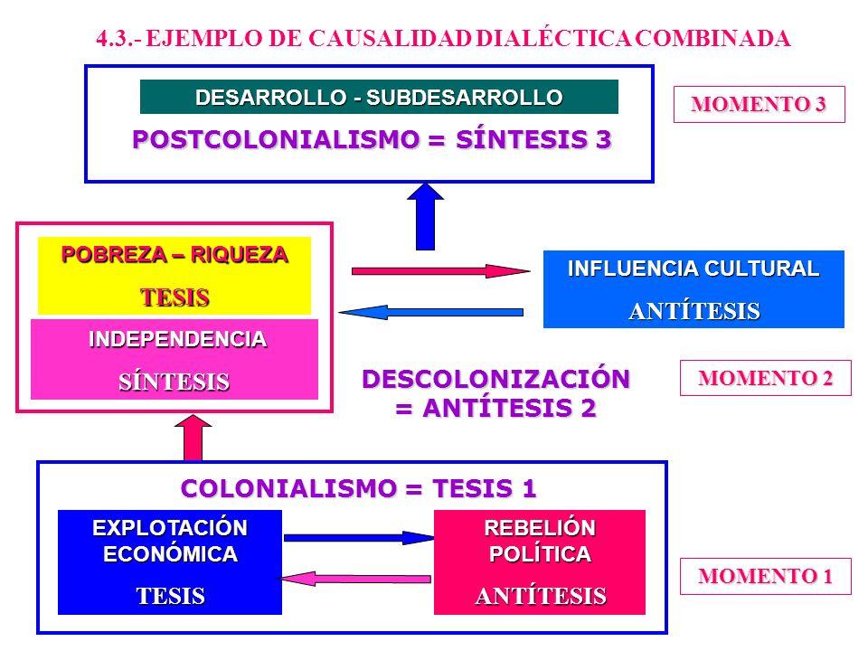 4.3.- EJEMPLO DE CAUSALIDAD DIALÉCTICA COMBINADA