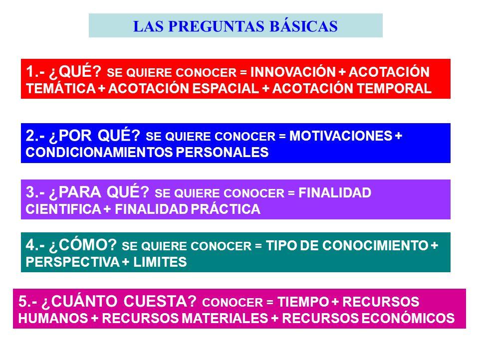 LAS PREGUNTAS BÁSICAS 1.- ¿QUÉ SE QUIERE CONOCER = INNOVACIÓN + ACOTACIÓN TEMÁTICA + ACOTACIÓN ESPACIAL + ACOTACIÓN TEMPORAL.