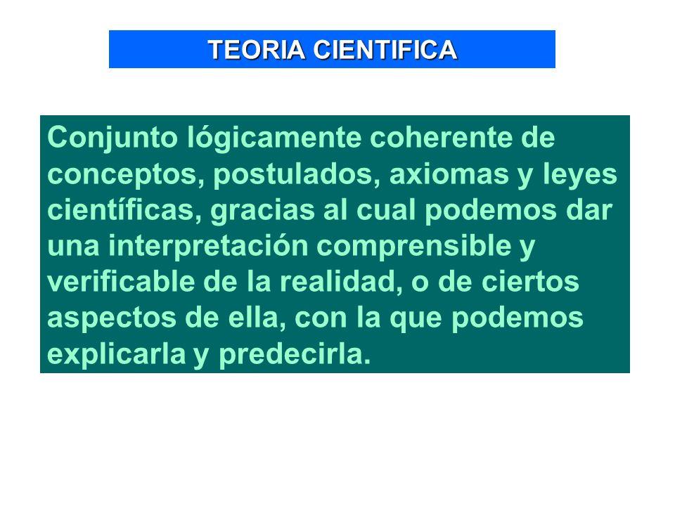TEORIA CIENTIFICA