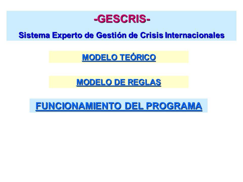 -GESCRIS- FUNCIONAMIENTO DEL PROGRAMA