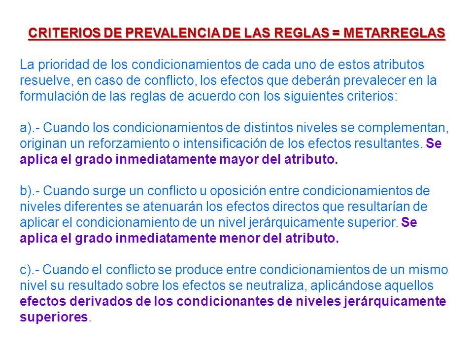 CRITERIOS DE PREVALENCIA DE LAS REGLAS = METARREGLAS