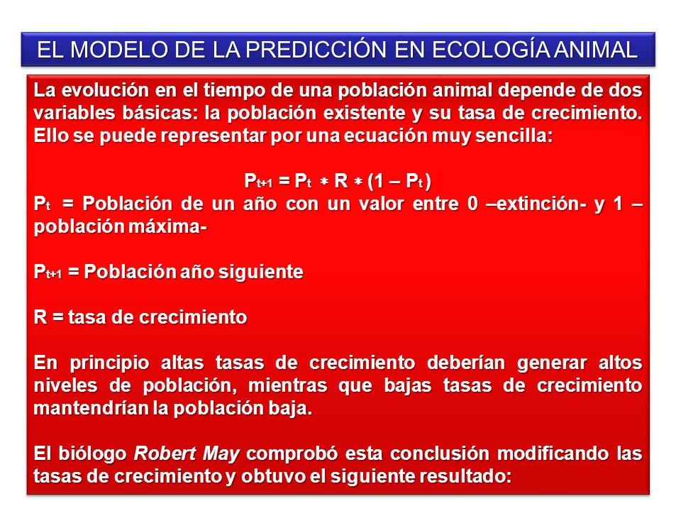 EL MODELO DE LA PREDICCIÓN EN ECOLOGÍA ANIMAL