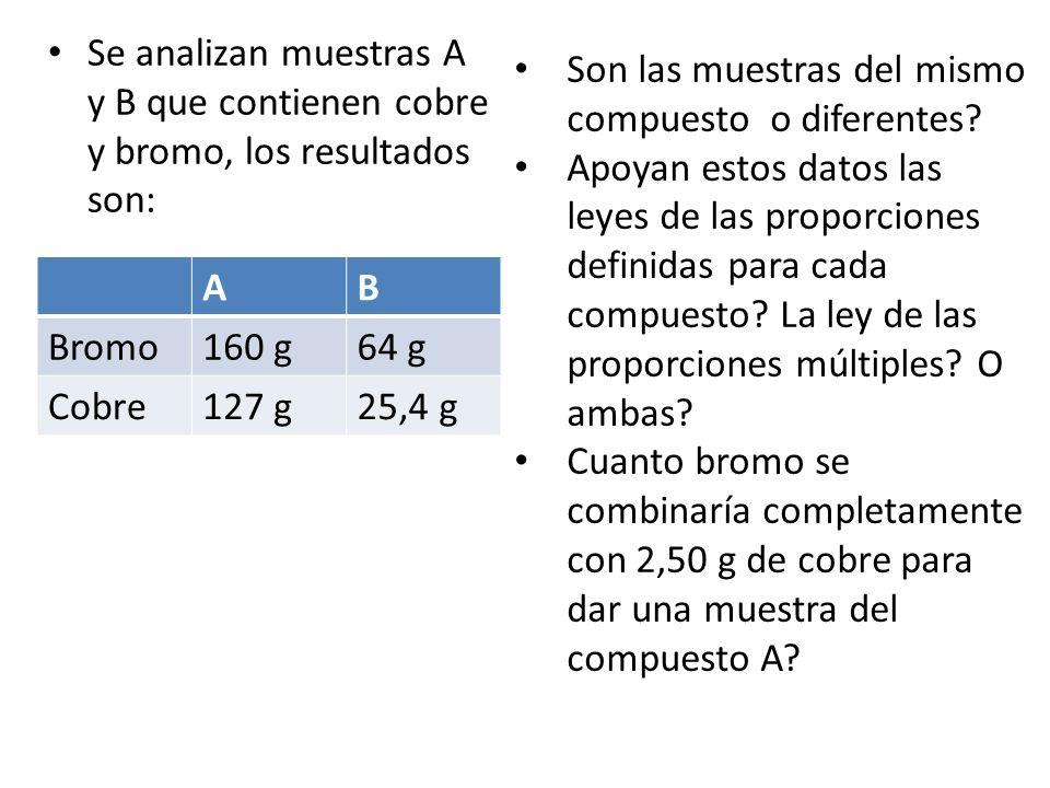 Se analizan muestras A y B que contienen cobre y bromo, los resultados son:
