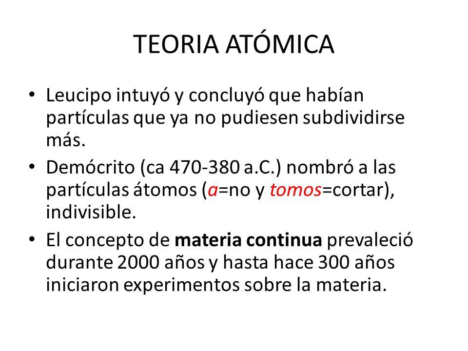 TEORIA ATÓMICALeucipo intuyó y concluyó que habían partículas que ya no pudiesen subdividirse más.