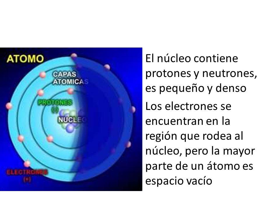 El núcleo contiene protones y neutrones, es pequeño y denso Los electrones se encuentran en la región que rodea al núcleo, pero la mayor parte de un átomo es espacio vacío