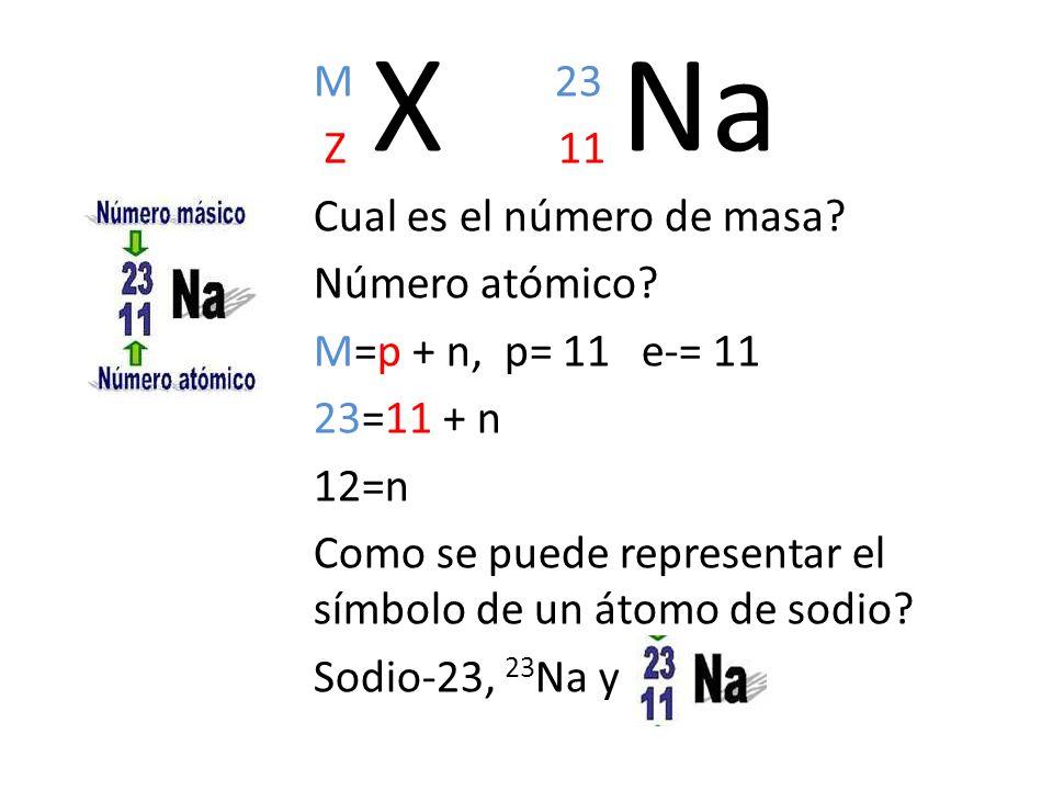 X Na M 23 Z 11 Cual es el número de masa Número atómico