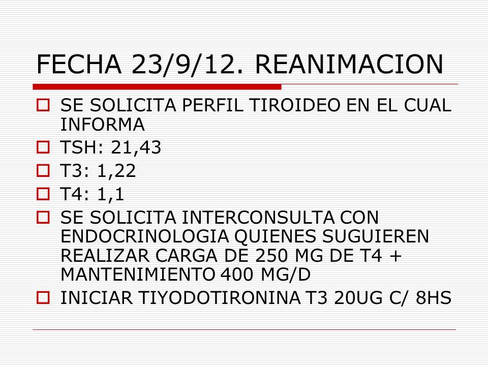 FECHA 23/9/12. REANIMACION SE SOLICITA PERFIL TIROIDEO EN EL CUAL INFORMA. TSH: 21,43. T3: 1,22. T4: 1,1.