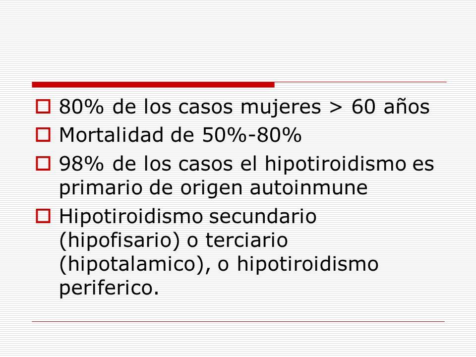 80% de los casos mujeres > 60 años