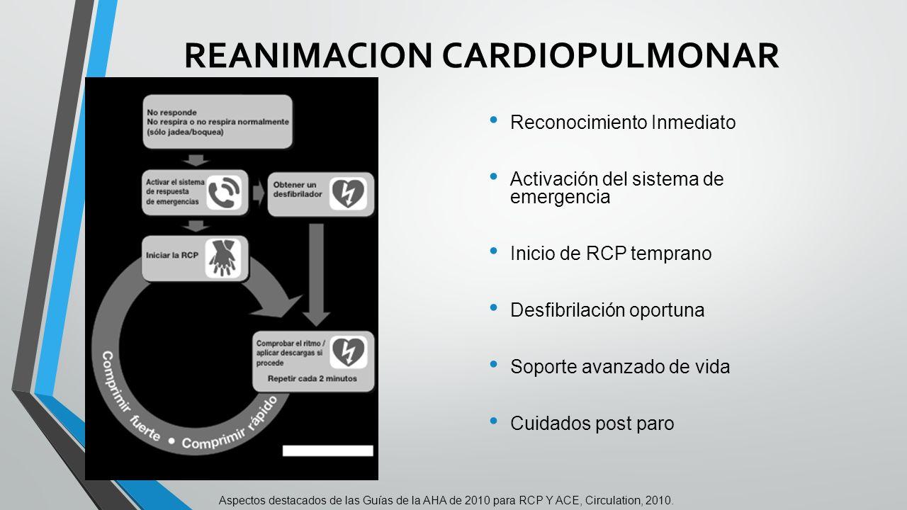REANIMACION CARDIO PULMONAR EN EMBARAZO - ppt video online descargar