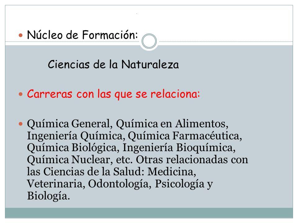 Ciencias de la Naturaleza Carreras con las que se relaciona: