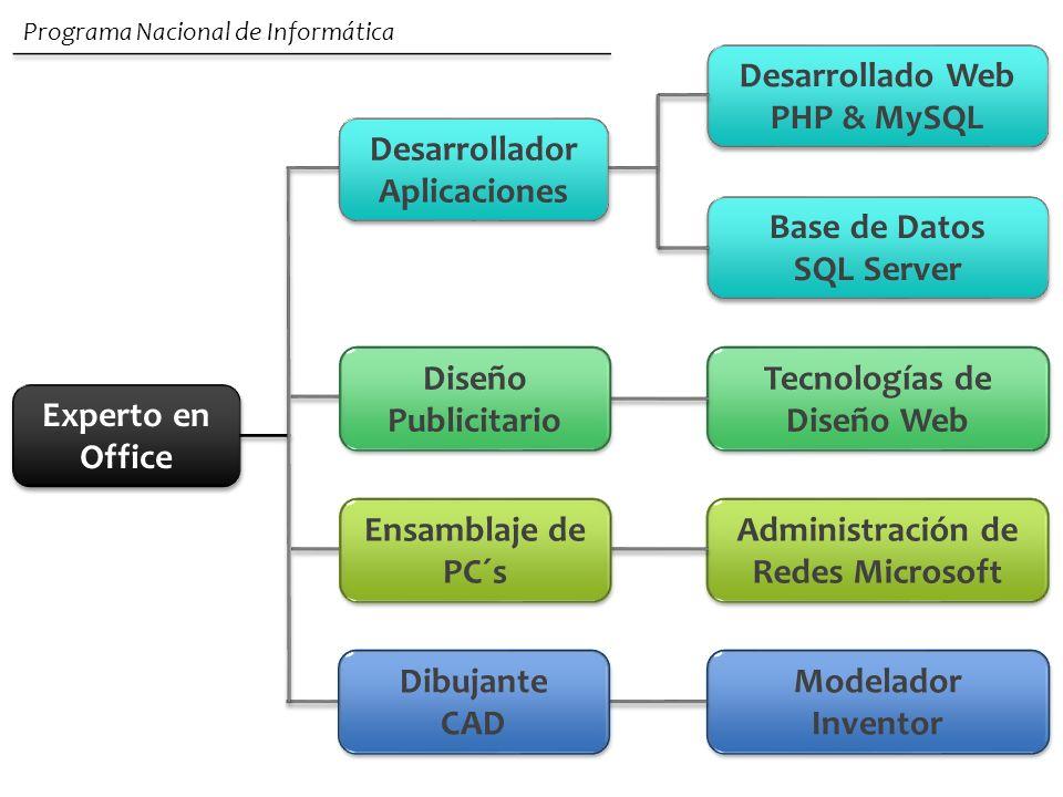 Desarrollado Web PHP & MySQL