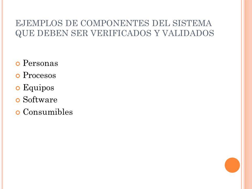 EJEMPLOS DE COMPONENTES DEL SISTEMA QUE DEBEN SER VERIFICADOS Y VALIDADOS