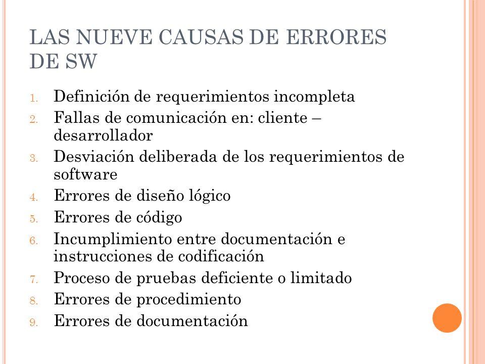 LAS NUEVE CAUSAS DE ERRORES DE SW