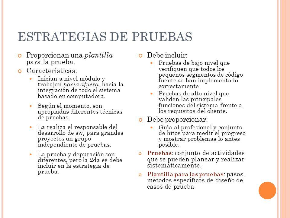 ESTRATEGIAS DE PRUEBAS