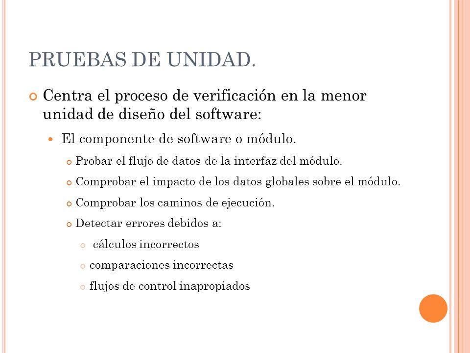 PRUEBAS DE UNIDAD. Centra el proceso de verificación en la menor unidad de diseño del software: El componente de software o módulo.