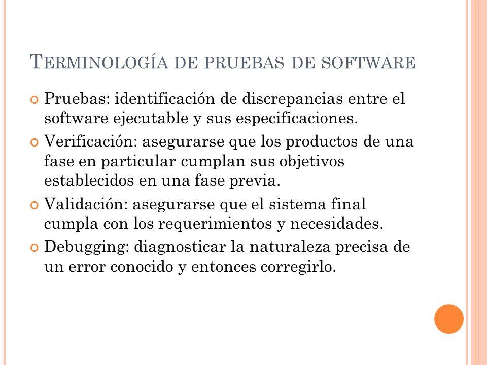 Terminología de pruebas de software