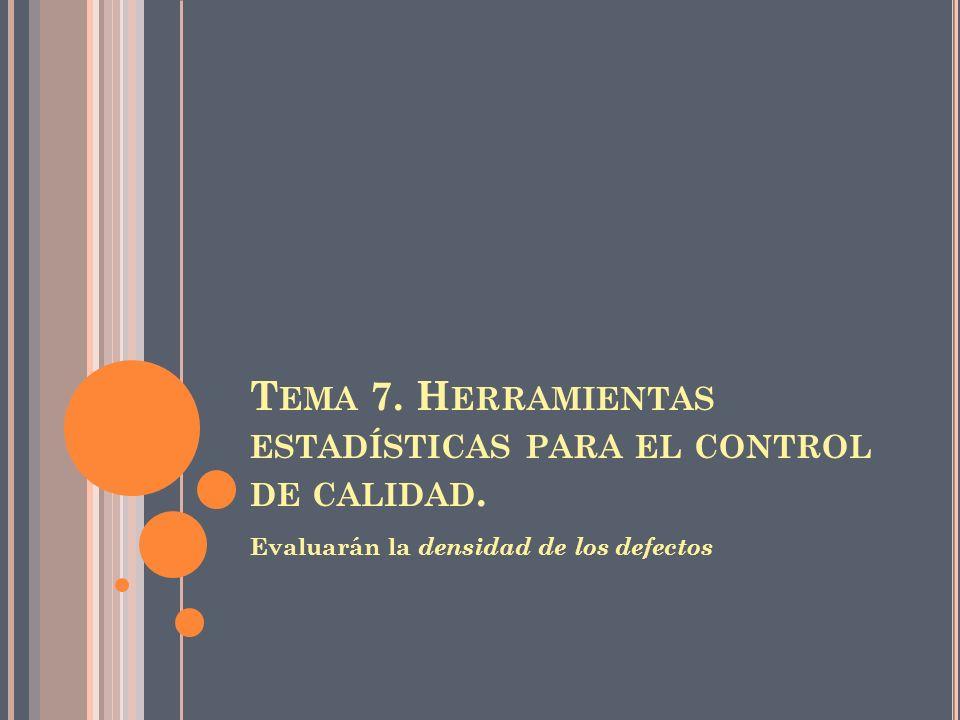 Tema 7. Herramientas estadísticas para el control de calidad.