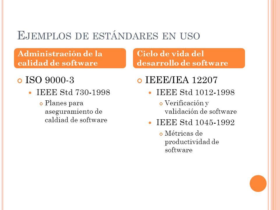 Ejemplos de estándares en uso
