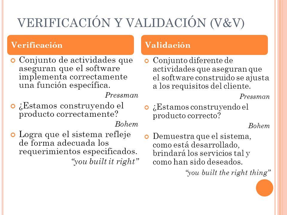 VERIFICACIÓN Y VALIDACIÓN (V&V)