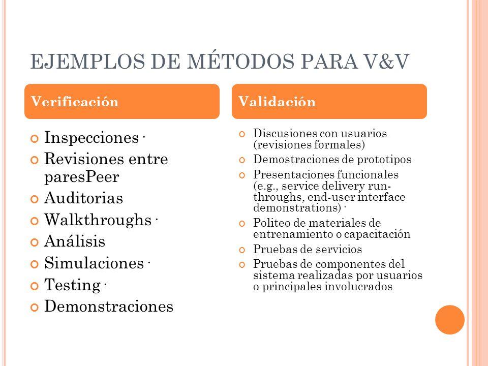 EJEMPLOS DE MÉTODOS PARA V&V