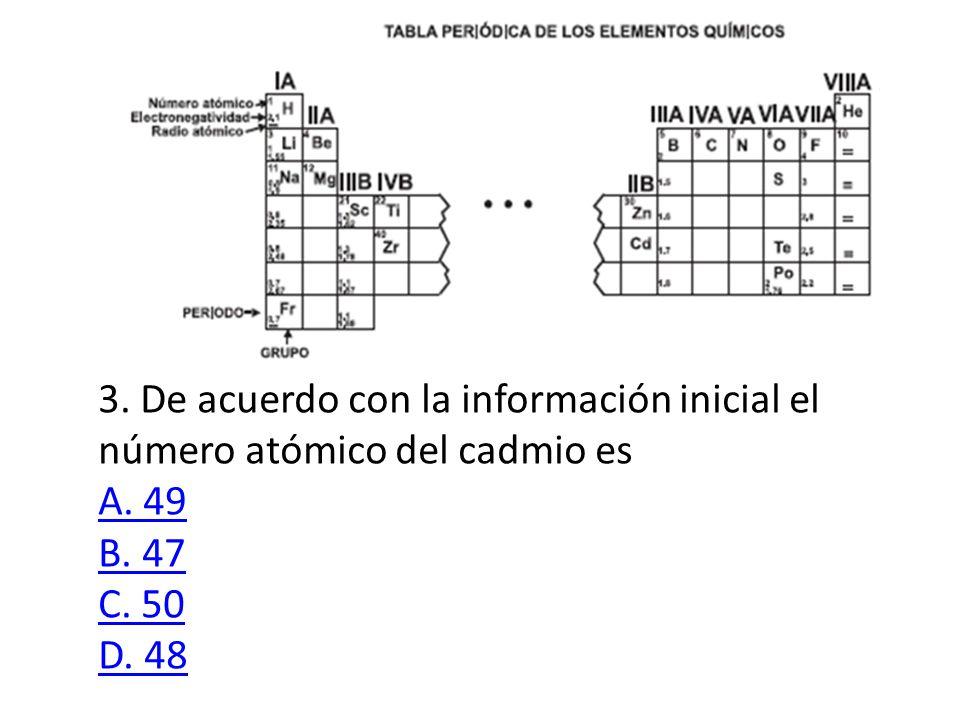 3. De acuerdo con la información inicial el número atómico del cadmio es