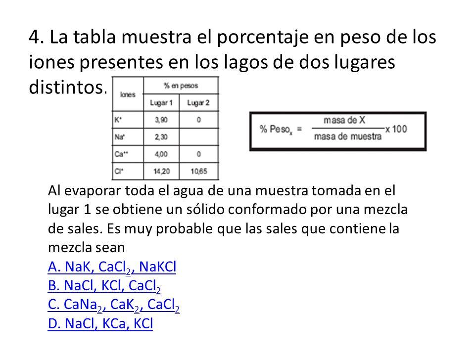 4. La tabla muestra el porcentaje en peso de los iones presentes en los lagos de dos lugares distintos.