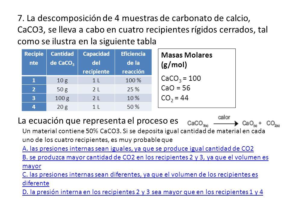 Capacidad del recipiente Eficiencia de la reacción