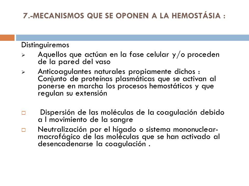 7.-MECANISMOS QUE SE OPONEN A LA HEMOSTÁSIA :